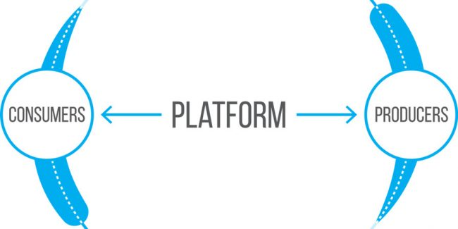 Why platforms are coming to energy