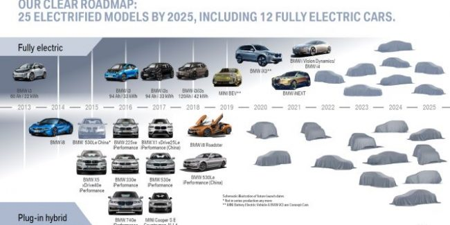 Why we have now reached an inflexion point in the automobile industry and why it looks good for Tesla but not for Germany